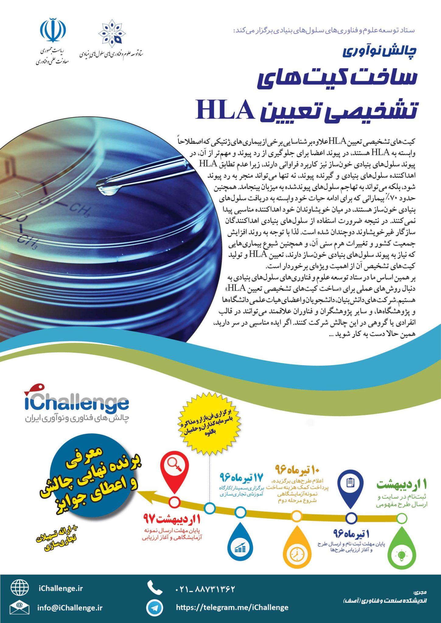 ساخت کیتهای تشخیصی تعیین HLA